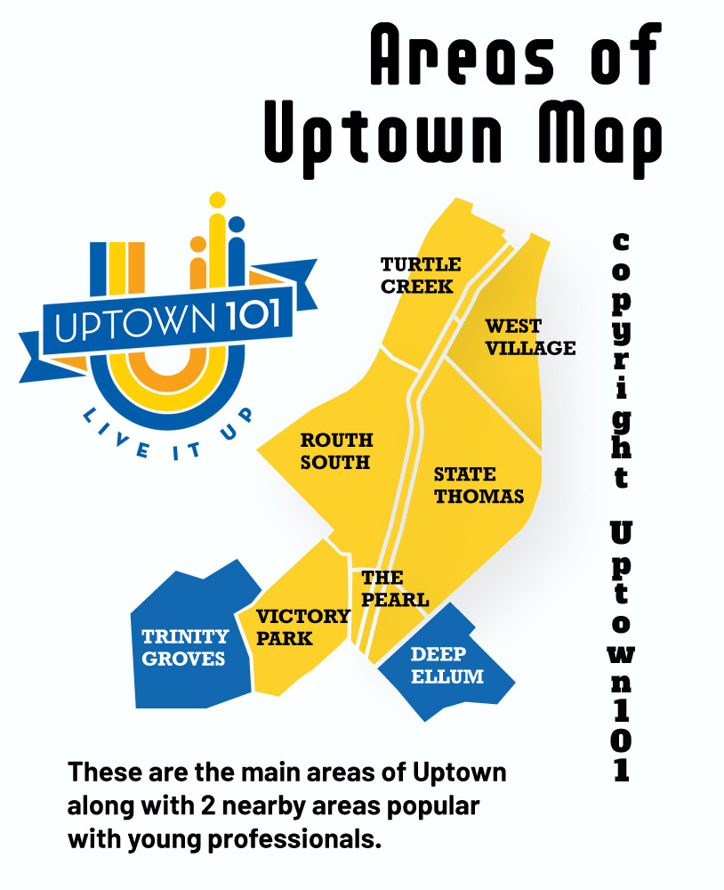 Uptown Dallas Neighborhoods